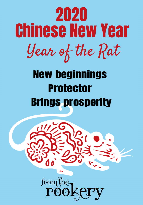 Chinese New Year of the Rat 2020