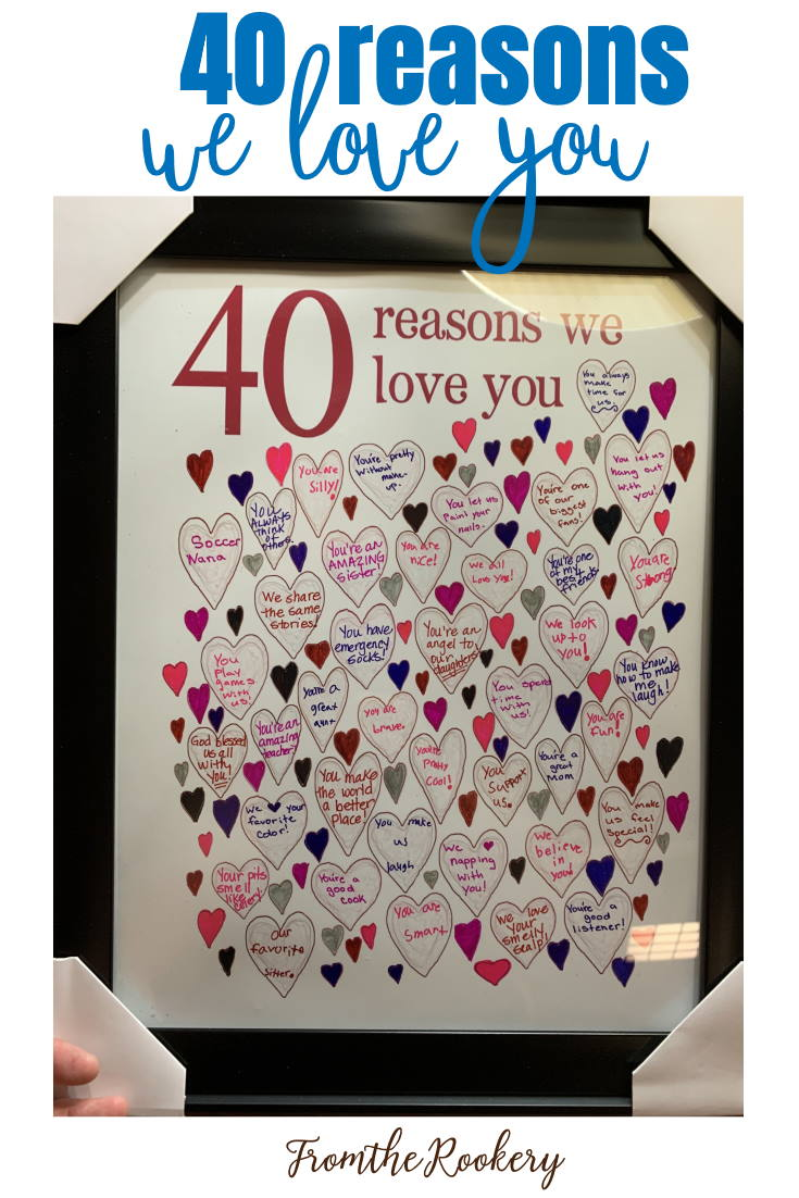 40th Birthday Gift - Reasons we love you