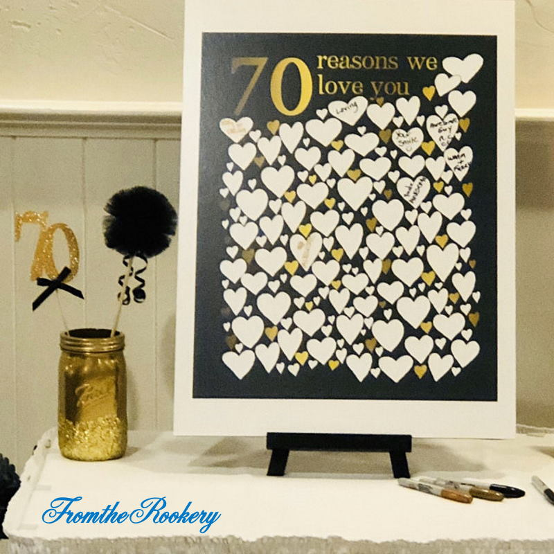 Guest book poster display idea